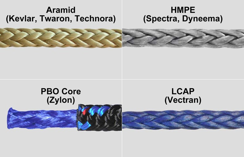 High performance fiber ropes
